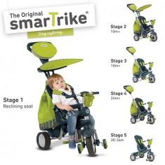 "Smart - Trike Точаче Трицикл ""Splash"" (10-36 мес.)"